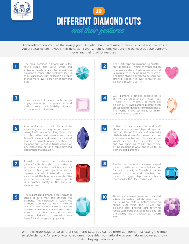 10 different diamond cuts infographic